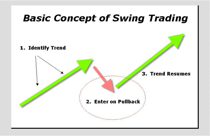 intraday swing trading strategies pdf