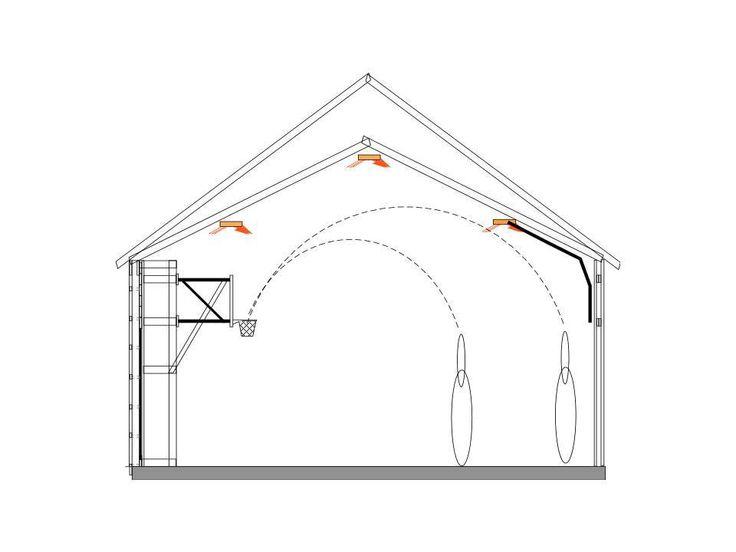 Barn-Garage-Shop-Gym-Party Pavilion - The Garage Journal Board