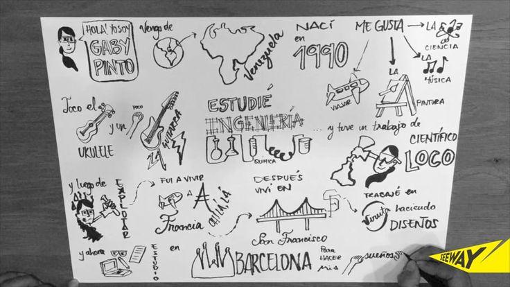 Gabriela Pinto. Alumna del Diploma Universitario en Diseño Gráfico y Digital on Vimeo