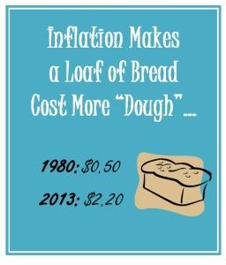 Inflation can increase your retirement expenses a lot more than you think!