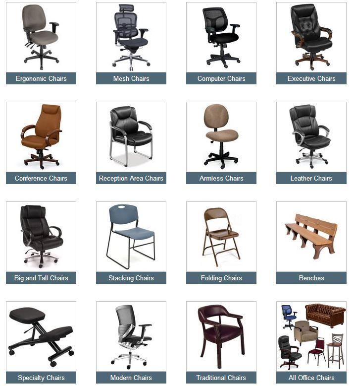 At last a comprehensive guide to office chairs for Types of furniture styles