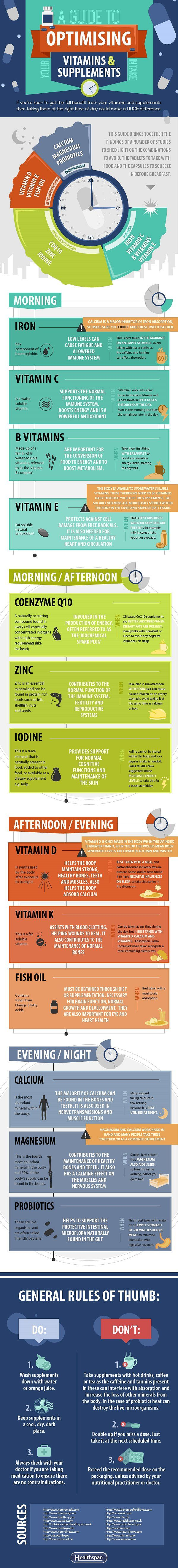 When to Take Vitamins & Supplements for Maximum Benefit [Infographic] - Living Green Magazine