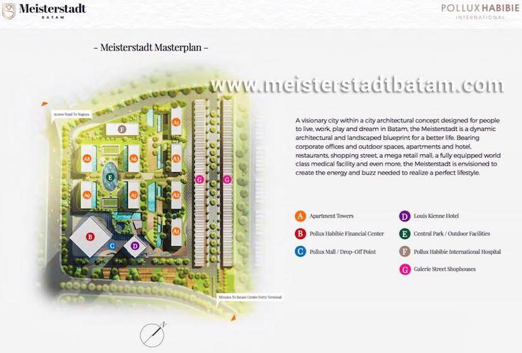 Meisterstadt Batam Proyek SuperBlock Pollux Properties dan BJ ...