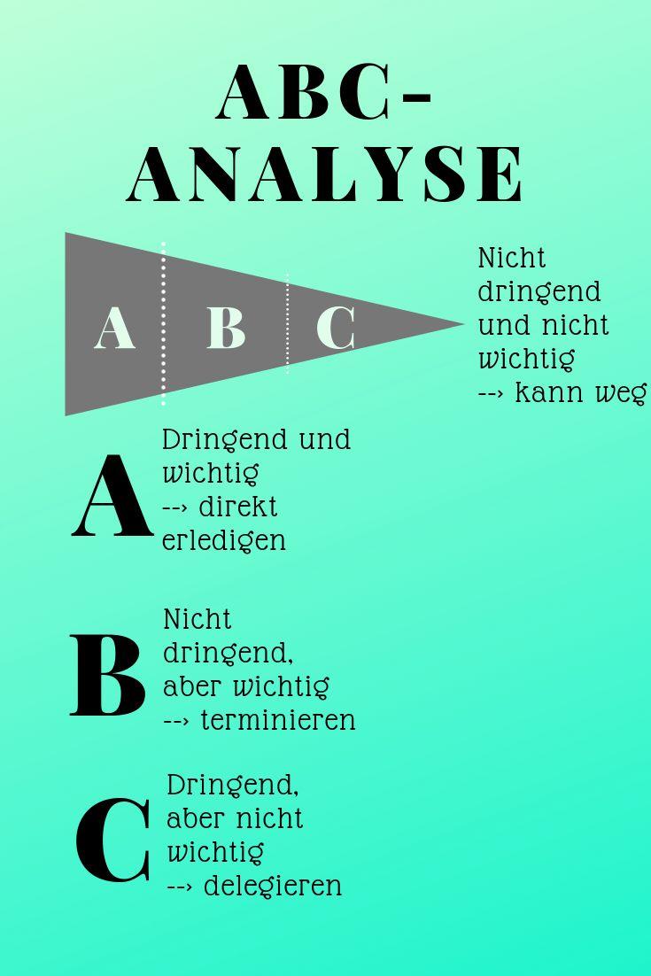 Die ABC-Analyse #produktivität #studium #student…