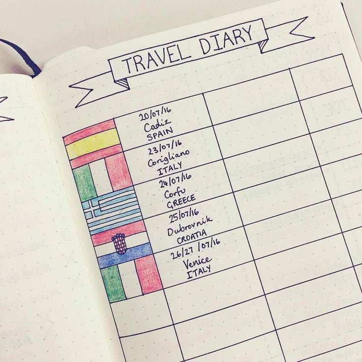 travel diary - Bullet Journal Idea
