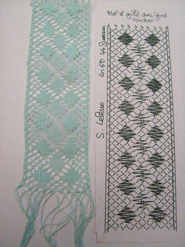 Mat et grille dans fond torchon cartons pour dentelle - Modeles gratuits de grilles de dentelles aux fuseaux ...