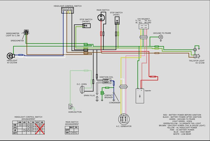 Chinese Scooter Wiring Diagram Database And For 150cc
