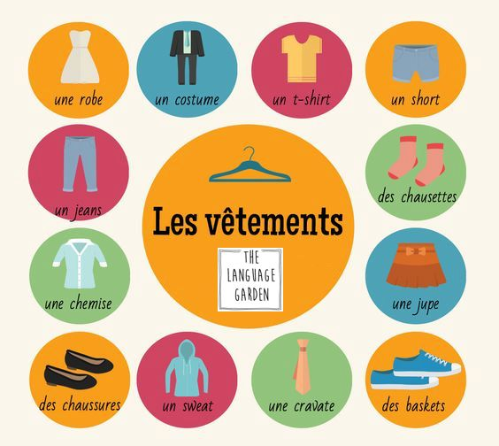 19 best La maison images on Pinterest Learn french, Teaching