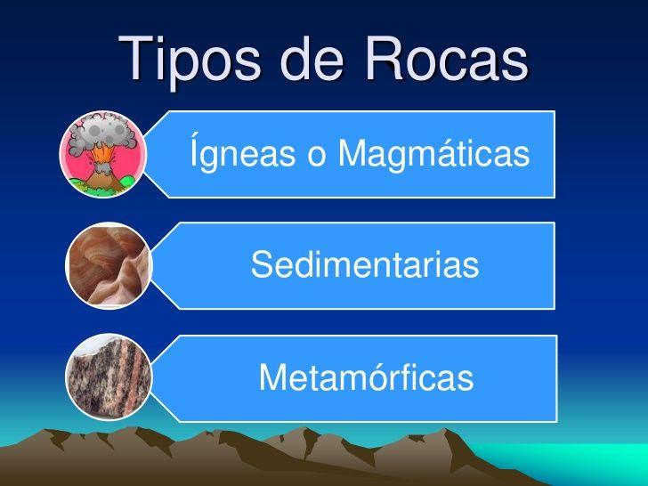 Tipos de Rocas    Ígneas o Magmáticas           Sedimentarias           Metamórficas