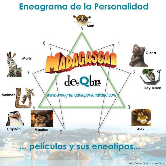 """desQbre el estilo de personalidad de los personajes de MADAGASCAR con el """"Eneagrama de la personalidad"""".   Pulsa en el link para leer: http://eneagramadelapersonalidad.com/2014/06/10/analisis-de-la-personalidad-de-los-personajes-de-madagascar-eneagrama-de-la-personalidad-y-sus-eneatipos/"""