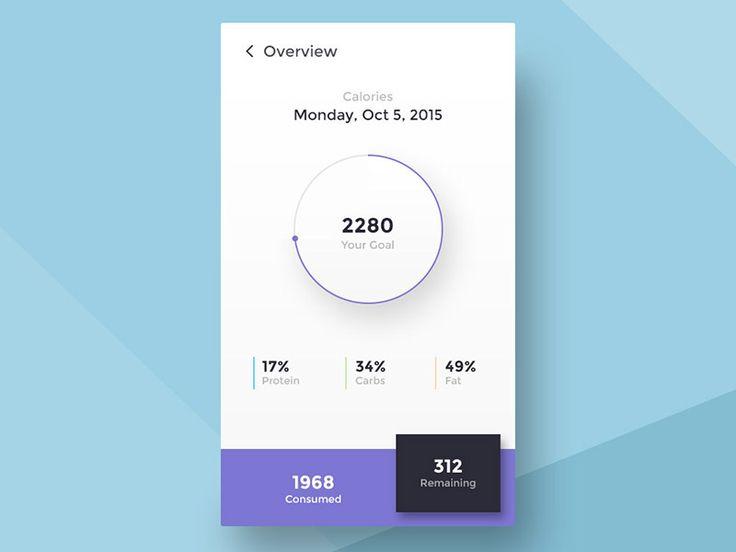 UI/UX On Behance