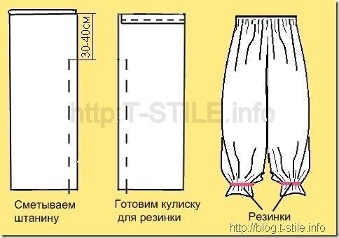 Как сшить брюки-шаровары?
