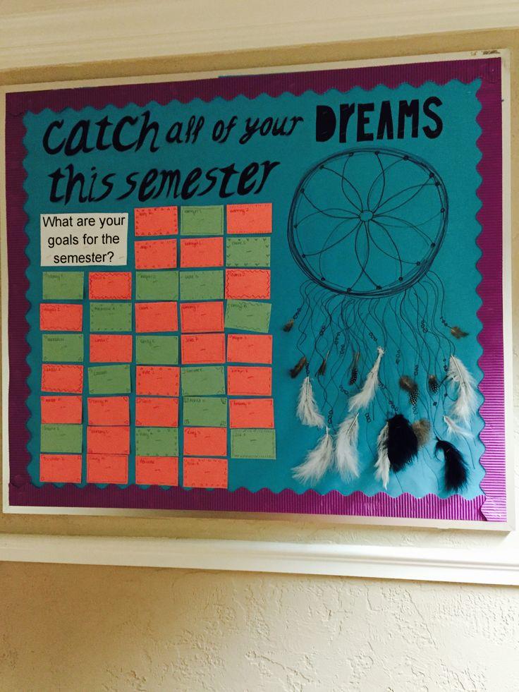 Dream catcher theme inspired bulletin board #ra #residentassistant #bulletinboard #college #dreamcatcher #hippie #theme #goals #dreams #residentlife #reslife