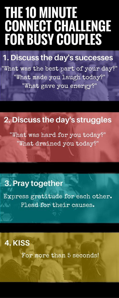Couples dating devotional