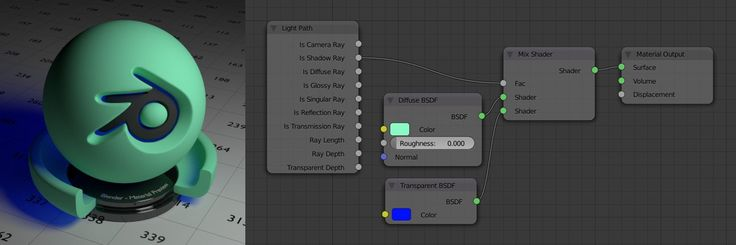 Blender 3D — Свободный редактор 3D-графики
