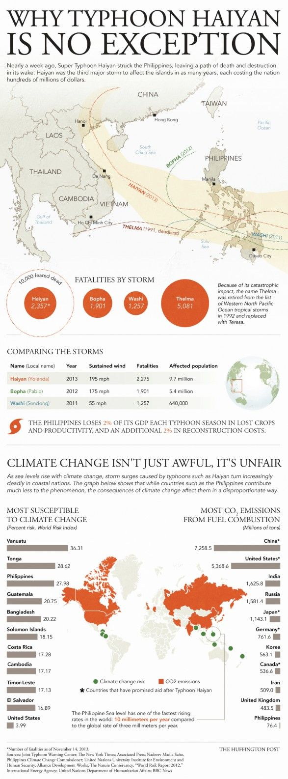 The 78 best Climate images on Pinterest | Climate change ...