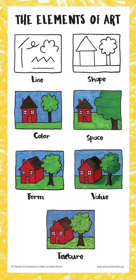 "Elements of Art, from ""Sharpie Art Workshop for Kids"". Super simple illustrations for young artists. #elementsofart #Sharpie"