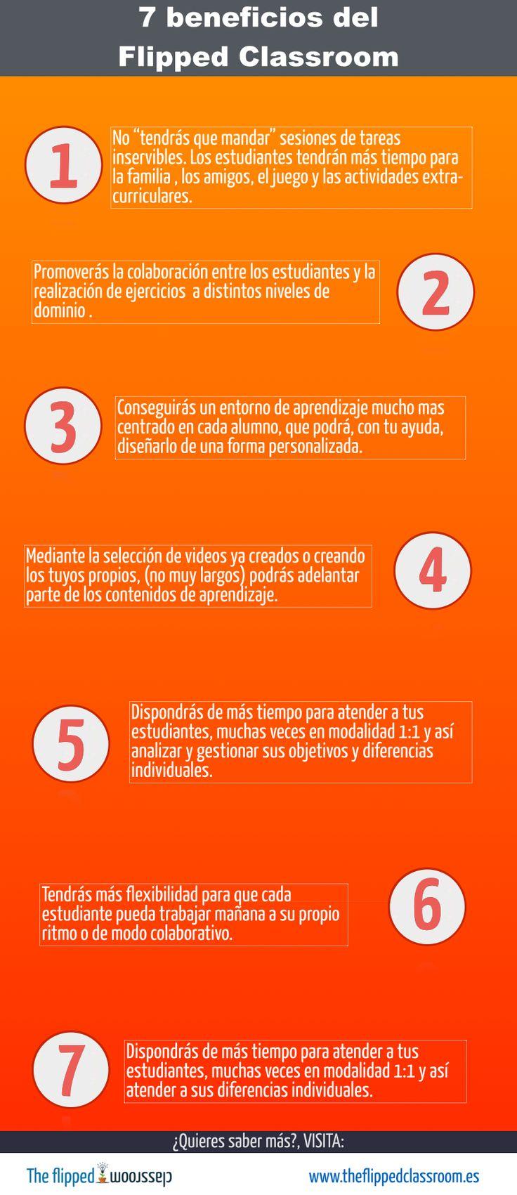 Por contraposición, 7 beneficios de aplicar la estrategia #flippedclassroom #sekelcastillo #edtech