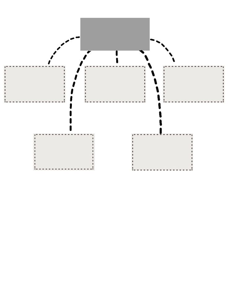 خريطة مفاهيم Mind Map Design Graphic Design Business Card Powerpoint Background Design
