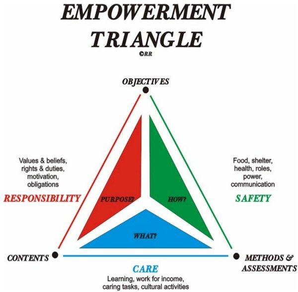 eye in the triangle meaning vantrood educational
