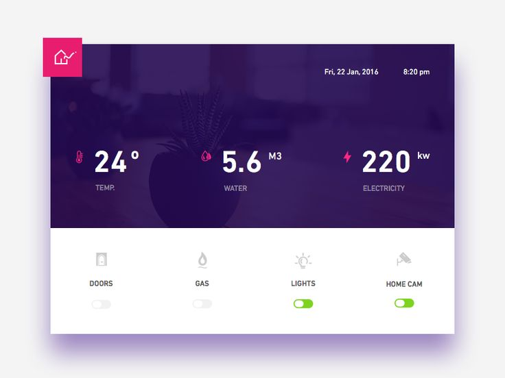 Hi Friends, Welcome to daily UI challenge for 100 days. This is day 020 Today's Challenge is to create a 'Home Monitoring Dashboard' UI Press 'L' to show your love. You can also download the f...