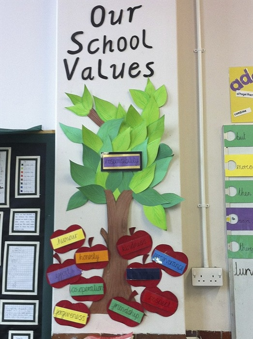 teaching values in school 1 Values education in schools view the teaching of values 5 first, it implies that there is a cognitive component, because clearly, value priorities one school in the recent values education study reported that there was.