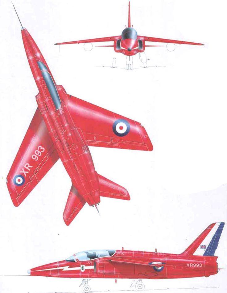 Folland Gnat   Great Britain   Red Arrows aerobatic team, RAF   Gnat T.1