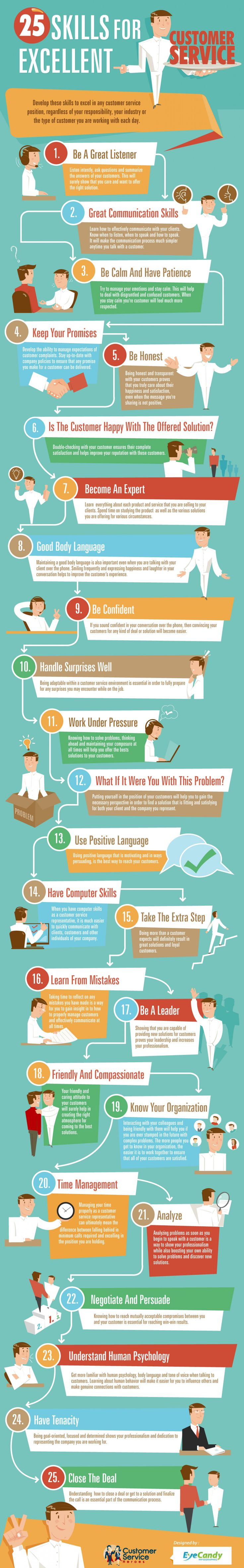 25 Things Your Competitors Can Teach You About Customer Service