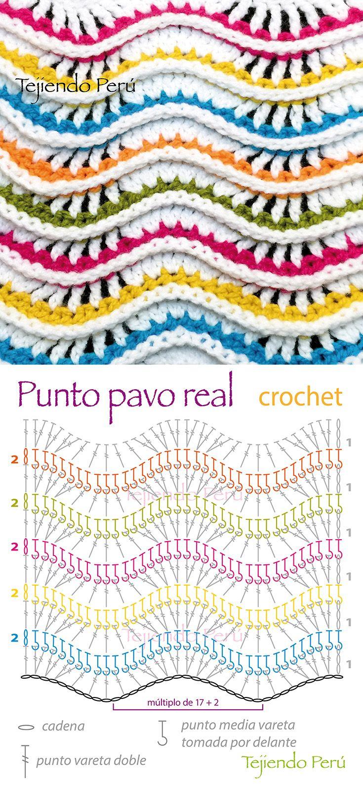 Crochet: diagrama del punto Pavo real!  Sólo se repiten dos hilera :)