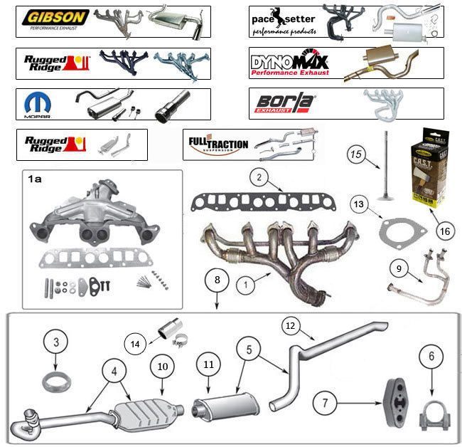 Cool Exhaust System Parts For Wrangler Tj Wrangler Unlimited Tjl Jeep Wiring Cloud Venetbieswglorg