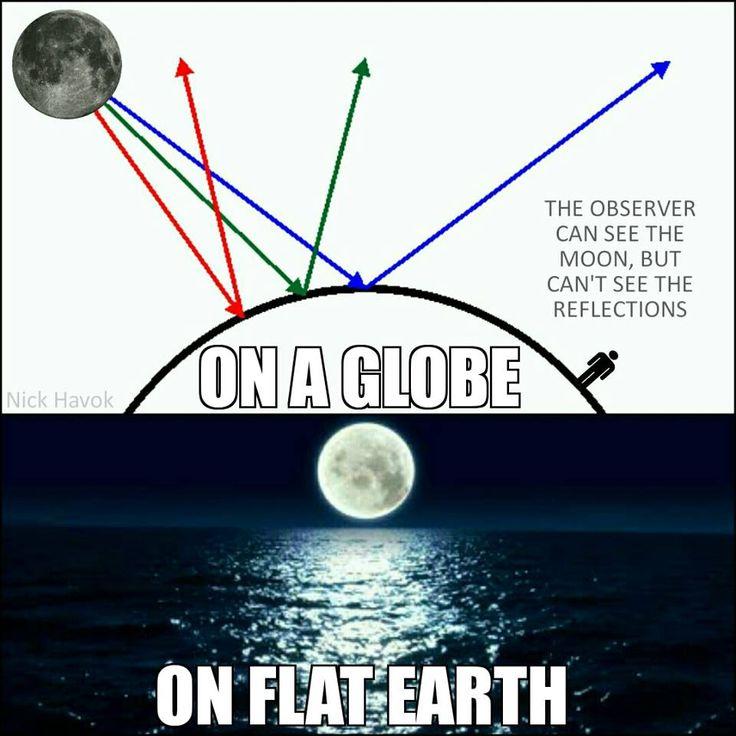 flat-earth-memes-417-16                                                                                                                                                                                 More