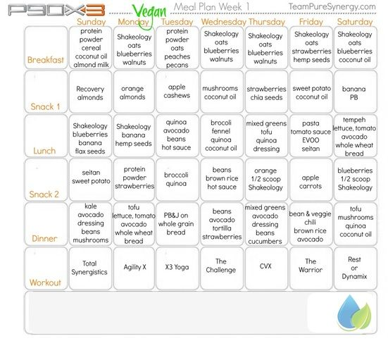 P90X3 vegan meal plan