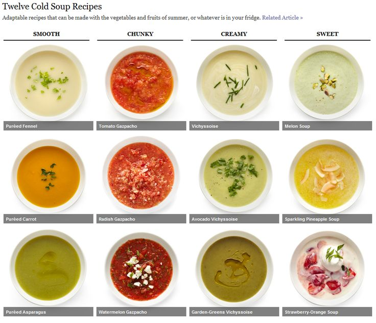 17 best images about cold soups on pinterest nutella for Soup for a cold