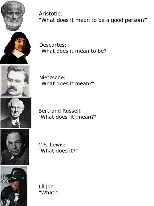 """The evolution of the philosophy involving """"what""""."""