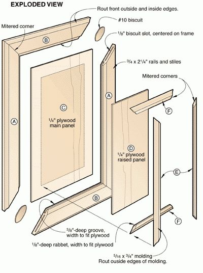 Learn a new way to make beautiful raised panel doors. We'll show you the best tips, techniques, and tools to make doors quickly and easily without expensive panel-raising bits.