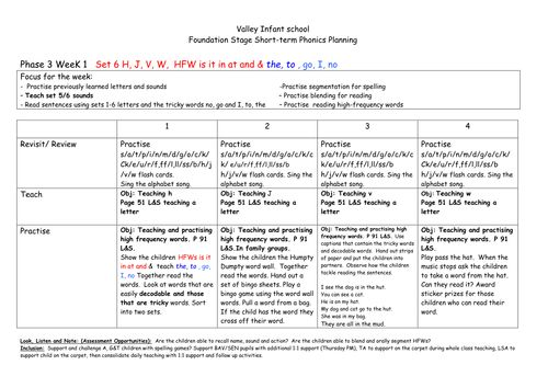Phonics planning for phase 2, 3 and 4 (Reception)