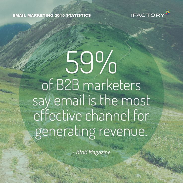 59% of B2B marketers say email is the most effective channel for generating revenue. #emailmarketing #digitalmarketing #ifactory #digital #edm #marketing #statistics  #email #emails