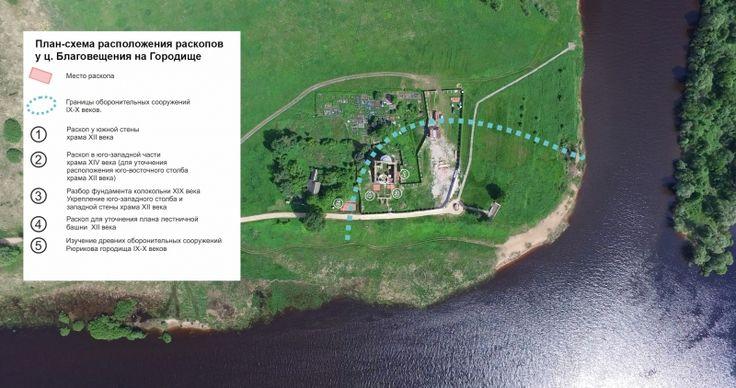 Научные проекты - Официальный сайт Новгородского музея-заповедника