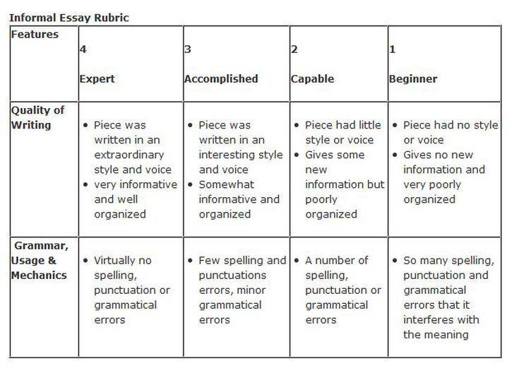 A Simple Way To Grade An Essay Simple Essay Rubrics
