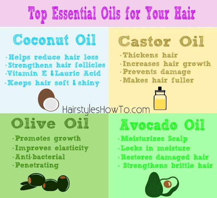 Natural Oils For Healthy Beautiful Hair