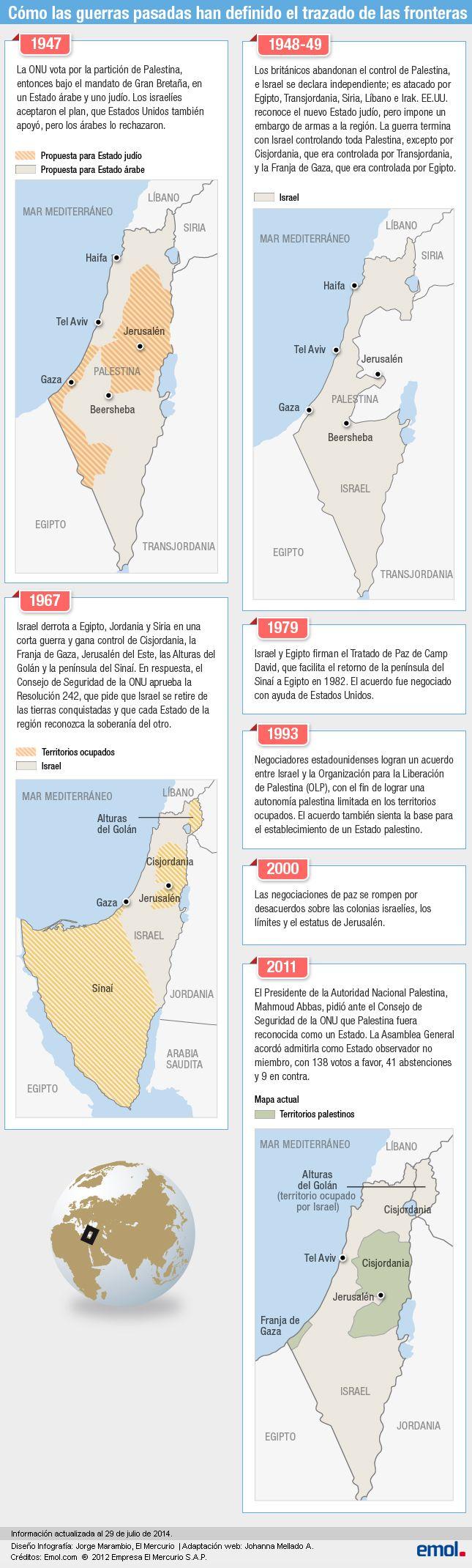 Infografía: Cómo los conflictos han definido las fronteras entre Israel y Palestina | Emol.com