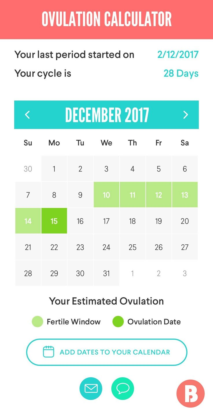Calculate ovulation date in Australia