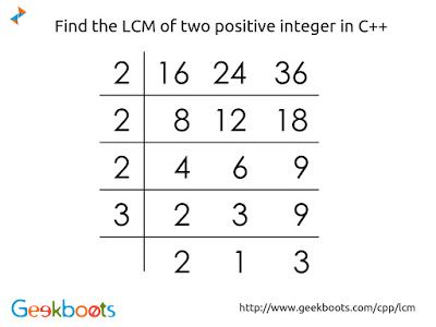 Lowest Common multiples are multiples that two numbers have in common. Division of integers by zero is undefined, this definition has meaning only if a and b are both different from zero. These can be useful when working with fractions and ratios. There are two ways of finding the lowest common multiple of two numbers.  The first way to find the lowest common multiple, write out a list of the lowest multiples of each number, and look for the lowest multiple both numbers have in common.  The…