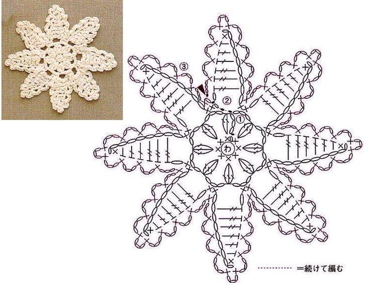 Boże Narodzenie - śnieżynki - Urszula Niziołek - Álbuns Web Picasa