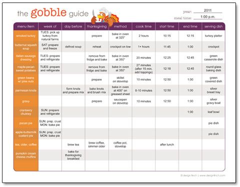 The Gobble Guide: A Free Thanksgiving Planner - works as well for ANY HOLIDAY OR DINNER PARTY.  Editable, saveable PDF chart for planning your dinner event without frenzy or panic.  Nice!