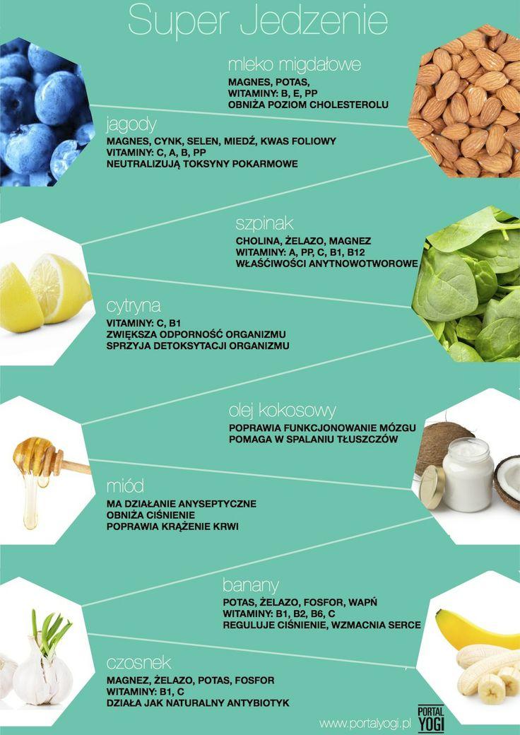 Super jedzenie - włącz je do swojej diety i walcz z takimi chorobami jak alergie, bezsenność, depresja, nadciśnienie, cukrzyca, choroby serca a nawet nowotwory  www.portalyogi.pl