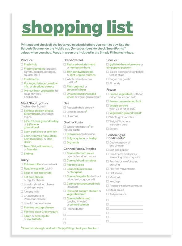 liste aliments points weight watchers pdf