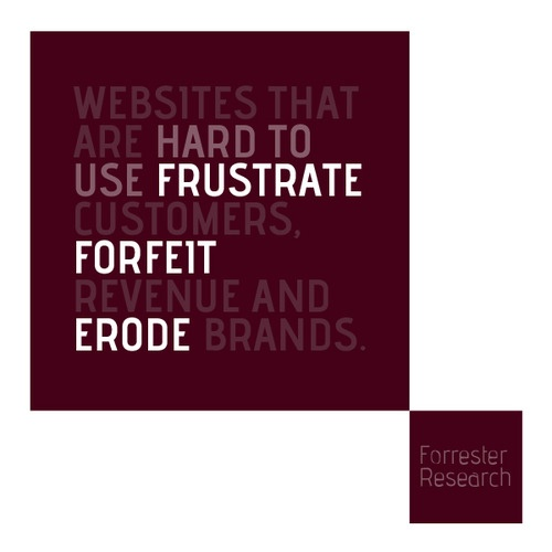 #UX Quote: Websites that are hard to use frustrate customers, forfeit revenue and erode brands. - Forrester Research