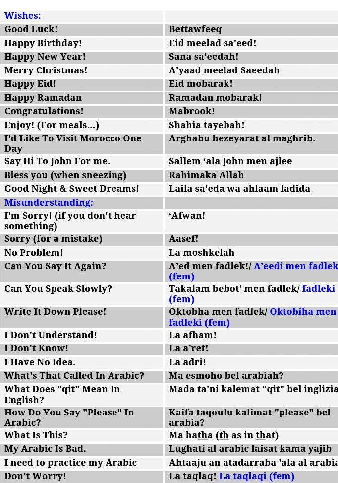 Hear Arabic Words and Basic Phrases - Transparent Language