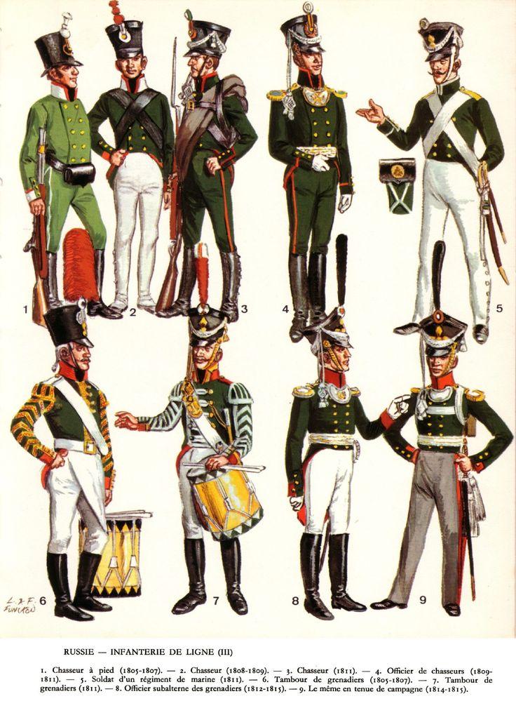 Funcken 3.Line Infantry Jagers: 1805-07 (1), 1808-09 (2), 1811 (3) Officer (4) Marine 1811 (5), Grenadier Drummers (6-7) Grenadier subalterns (8-9).